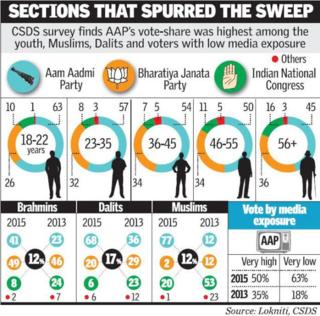 Delhi_Elections